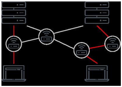 schemat DNS Anycast